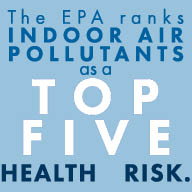 The EPA ranks indoor air pollutants as a Top Five environmental health risk.
