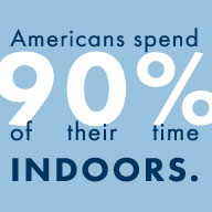 Americans spend 90% of their time indoors.