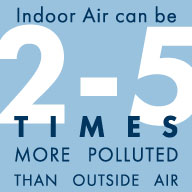 Indoor Air can be 2-5 times more polluted than outside air.